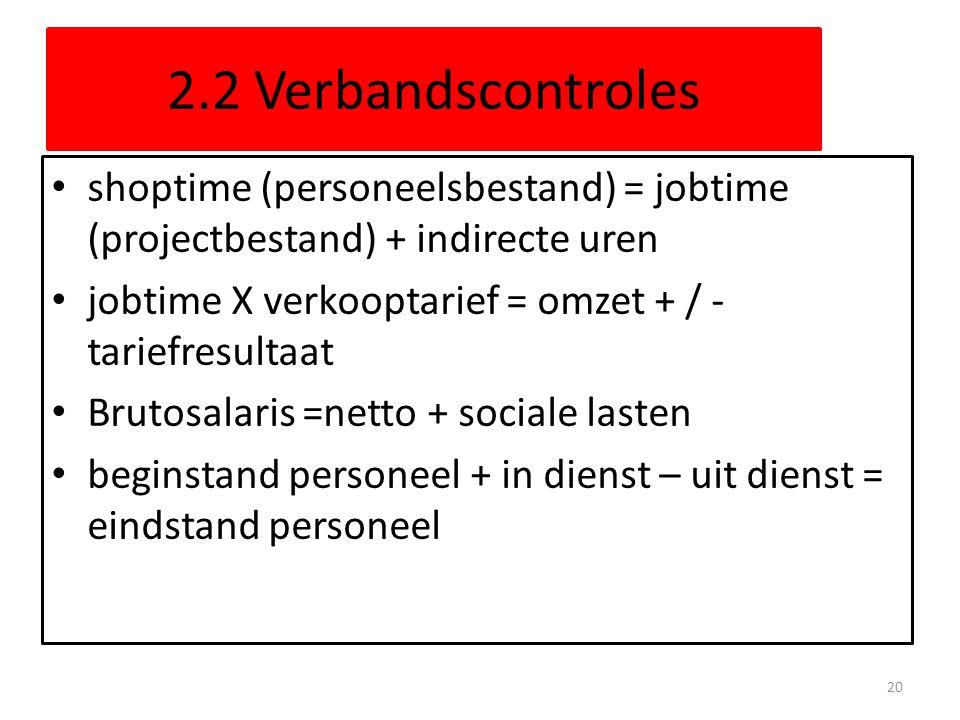 2.2 Verbandscontroles shoptime (personeelsbestand) = jobtime (projectbestand) + indirecte uren. jobtime X verkooptarief = omzet + / -tariefresultaat.