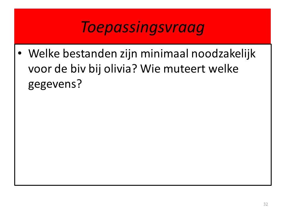 Toepassingsvraag Welke bestanden zijn minimaal noodzakelijk voor de biv bij olivia.