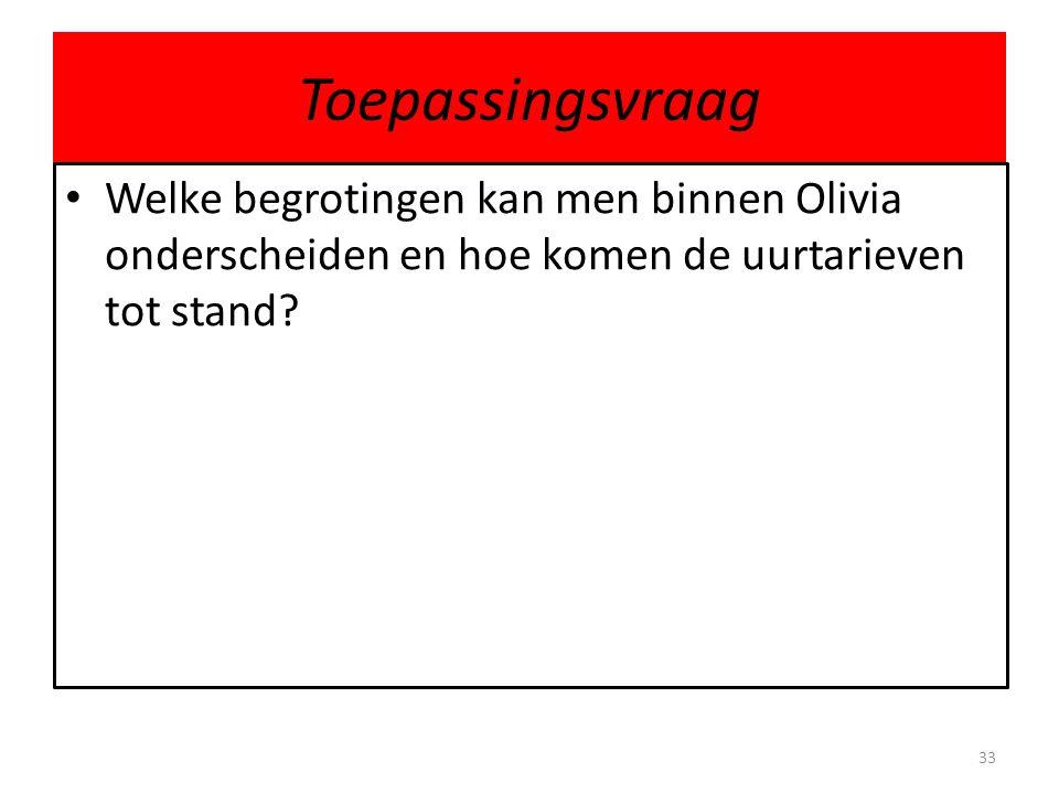 Toepassingsvraag Welke begrotingen kan men binnen Olivia onderscheiden en hoe komen de uurtarieven tot stand
