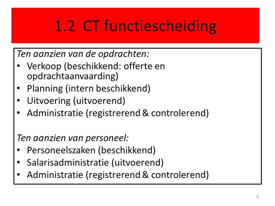 1.2 CT functiescheiding Ten aanzien van de opdrachten: