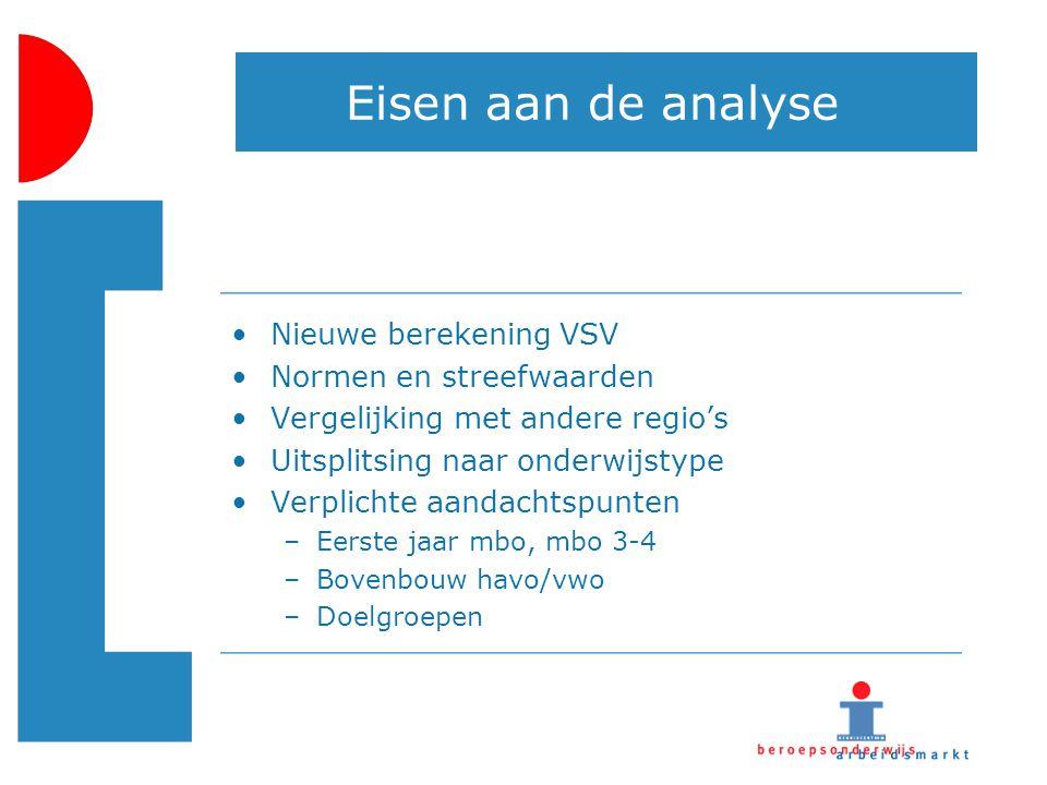 Eisen aan de analyse Nieuwe berekening VSV Normen en streefwaarden