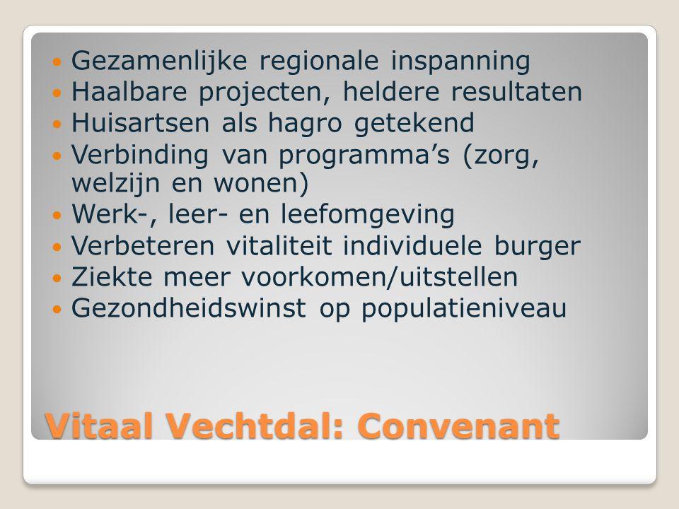 Vitaal Vechtdal: Convenant
