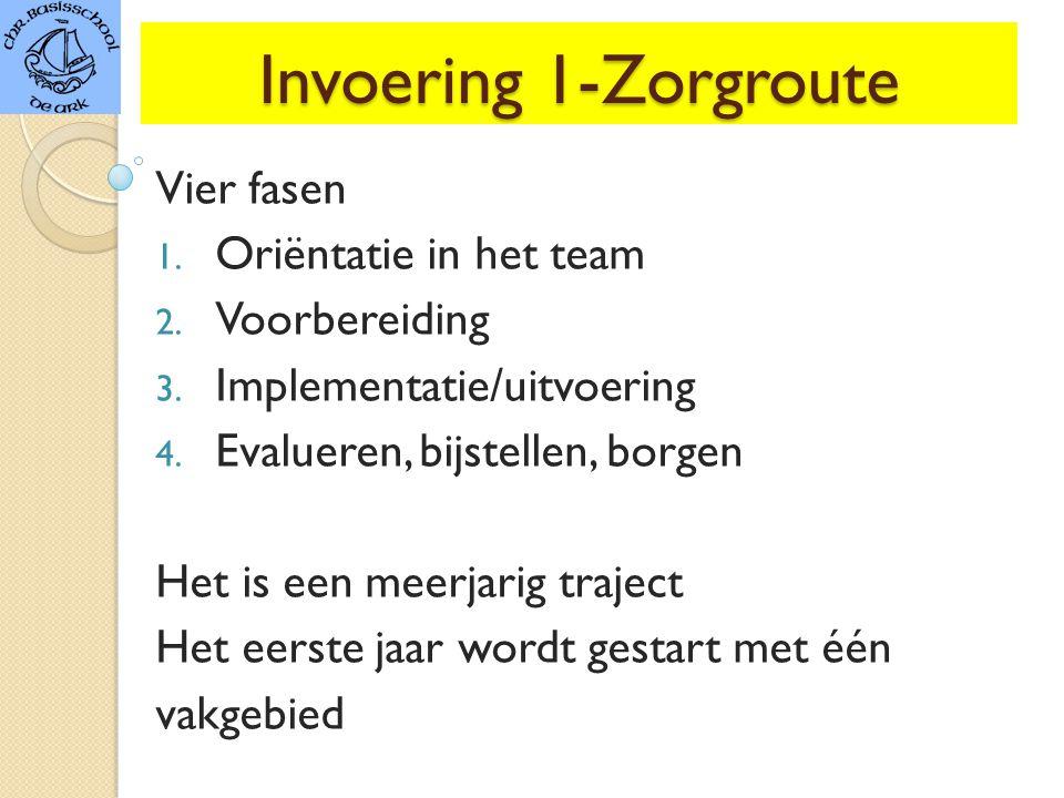 Invoering 1-Zorgroute Vier fasen Oriëntatie in het team Voorbereiding