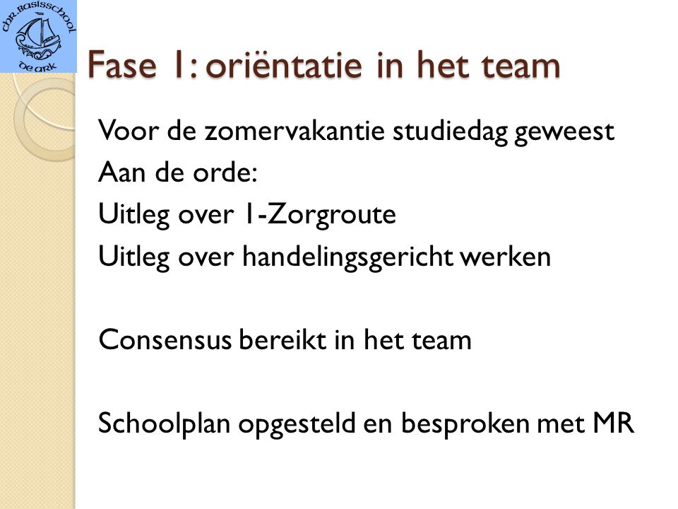 Fase 1: oriëntatie in het team
