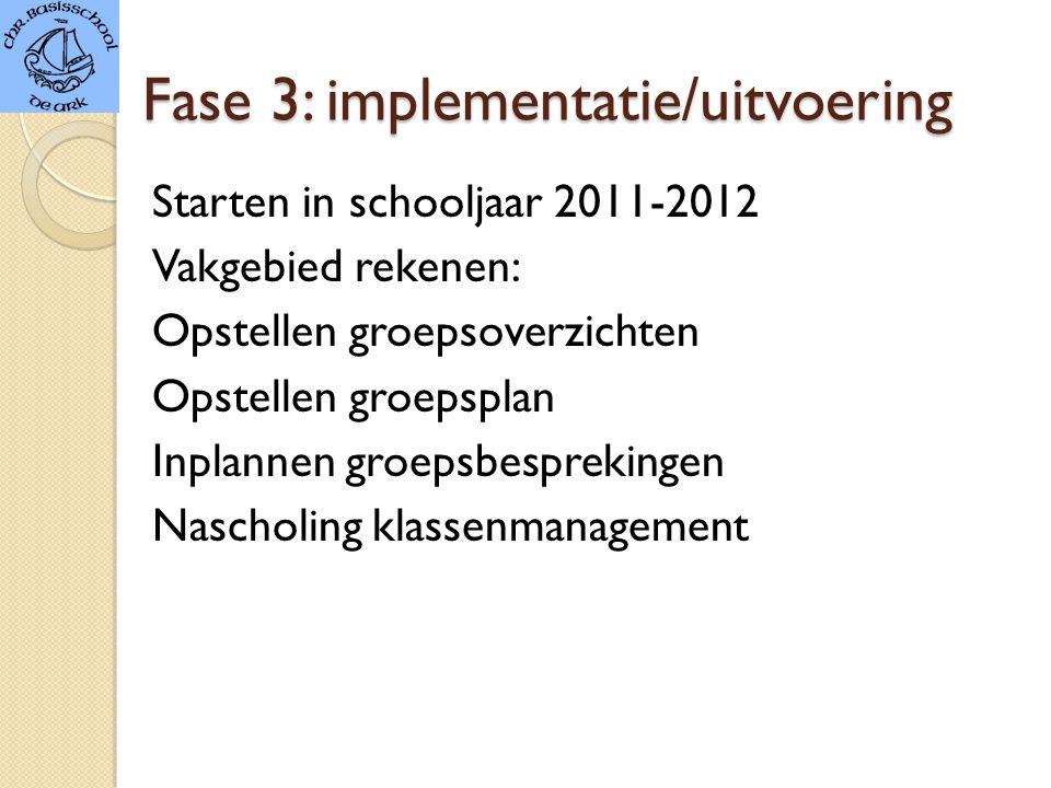 Fase 3: implementatie/uitvoering