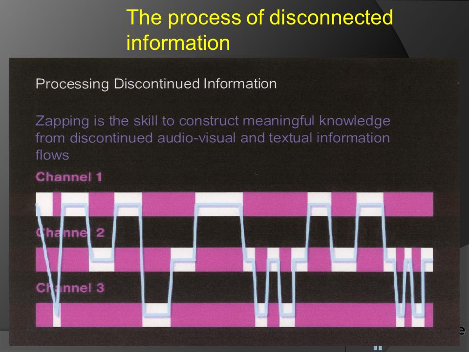The process of disconnected information