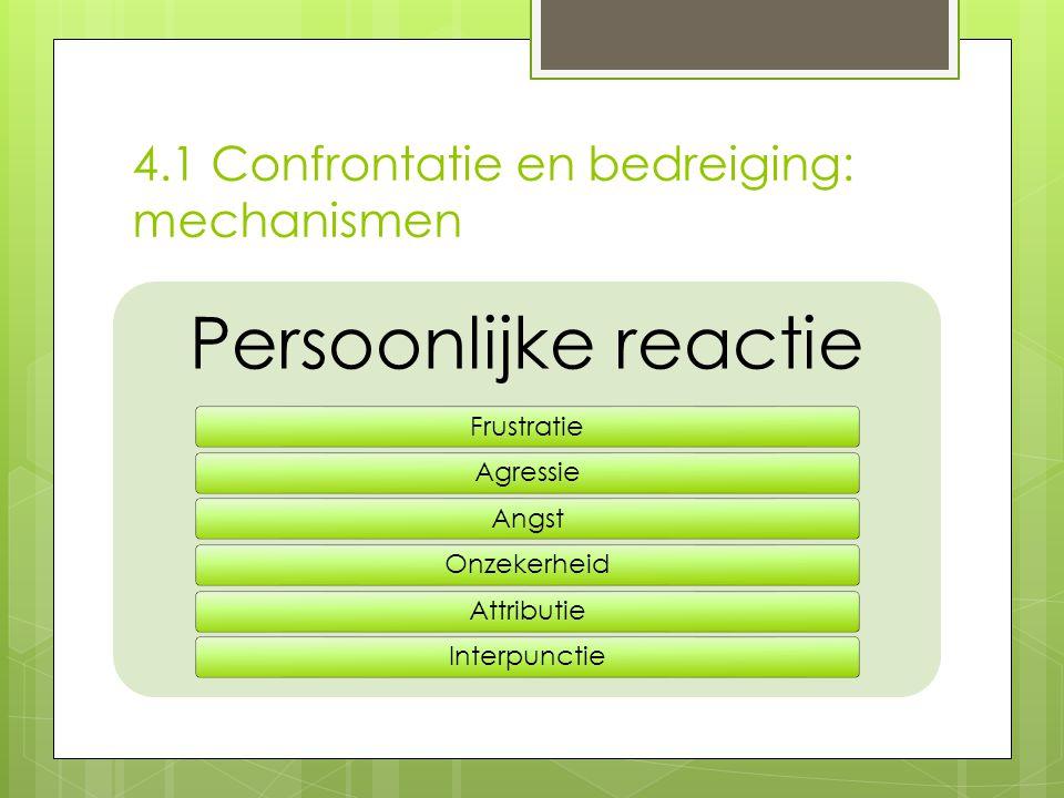 4.1 Confrontatie en bedreiging: mechanismen