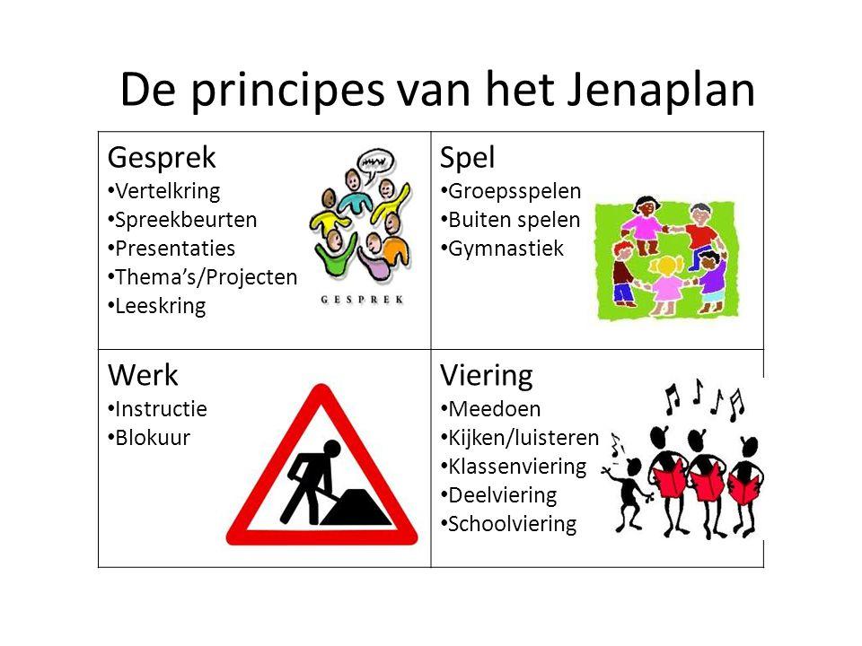 De principes van het Jenaplan