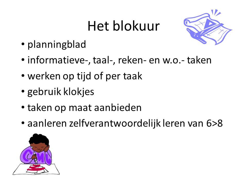 Het blokuur planningblad informatieve-, taal-, reken- en w.o.- taken