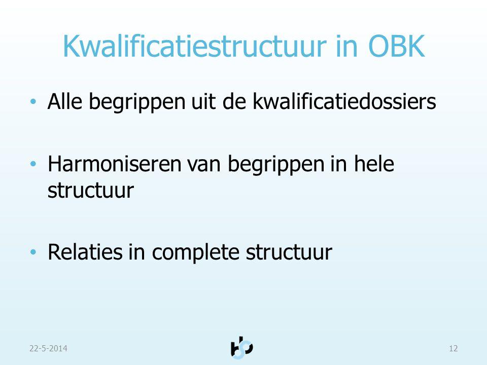 Kwalificatiestructuur in OBK