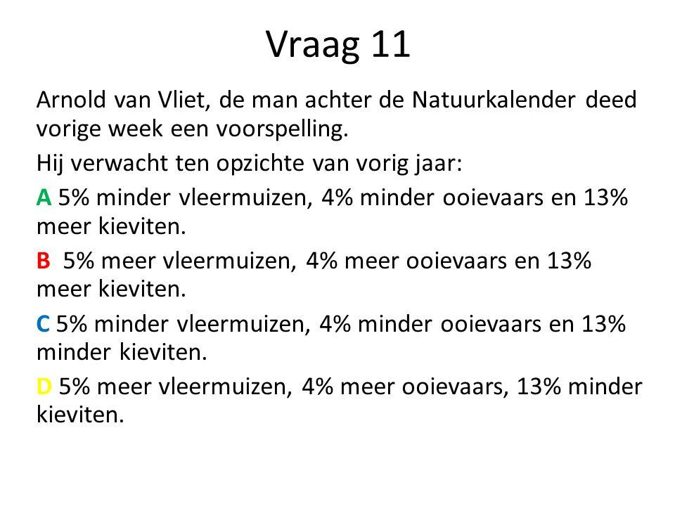 Vraag 11 Arnold van Vliet, de man achter de Natuurkalender deed vorige week een voorspelling. Hij verwacht ten opzichte van vorig jaar: