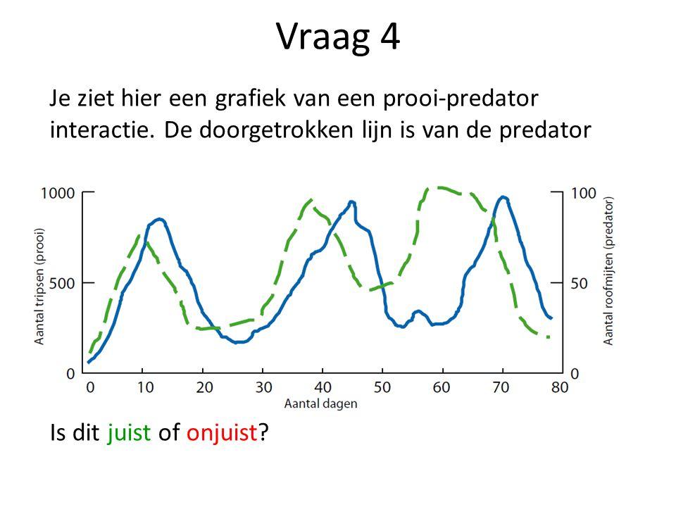 Vraag 4 Je ziet hier een grafiek van een prooi-predator interactie. De doorgetrokken lijn is van de predator.