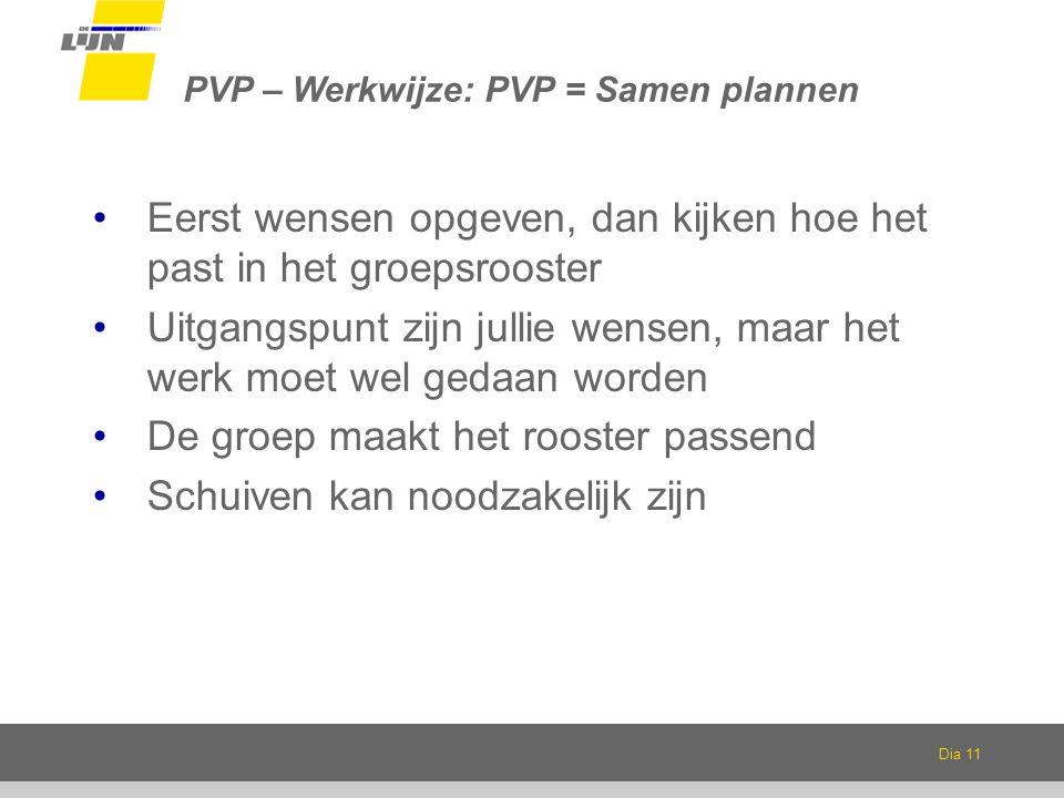 PVP – Werkwijze: PVP = Samen plannen
