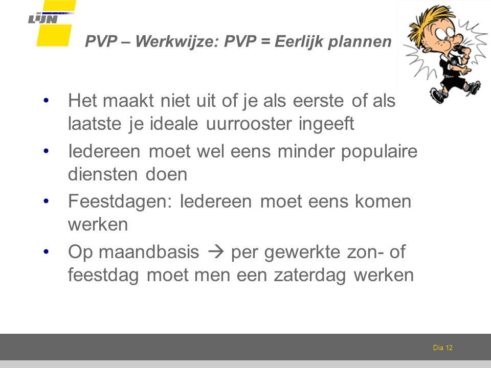 PVP – Werkwijze: PVP = Eerlijk plannen