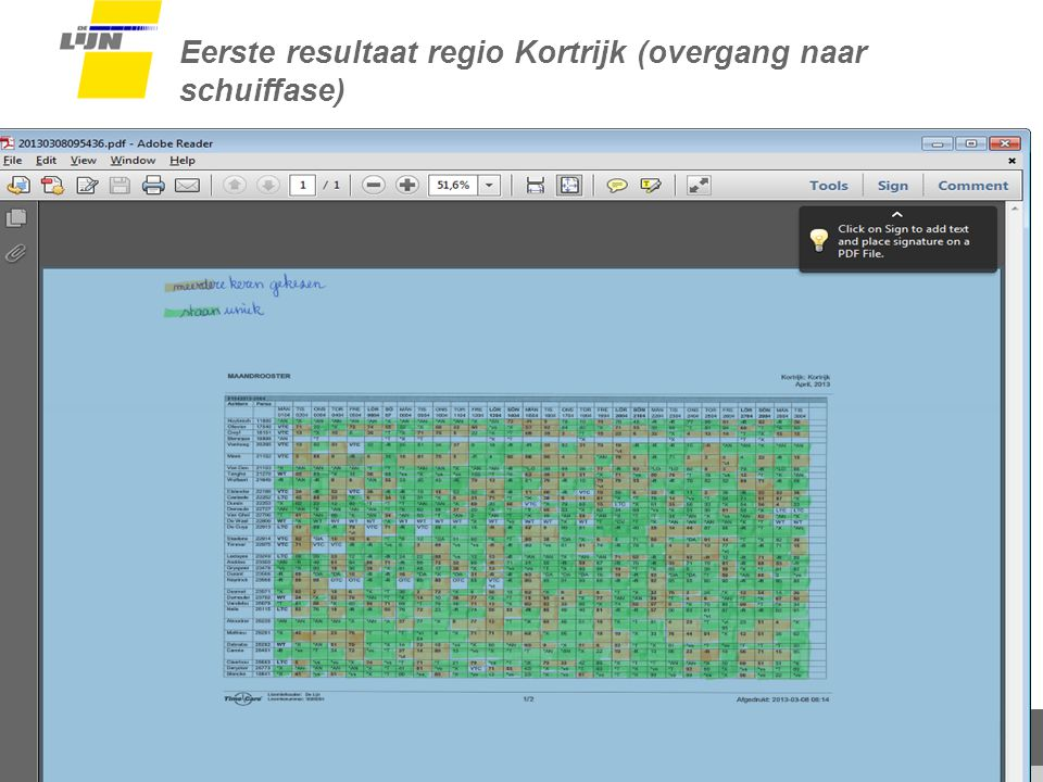 Eerste resultaat regio Kortrijk (overgang naar schuiffase)