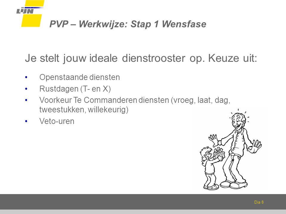 PVP – Werkwijze: Stap 1 Wensfase