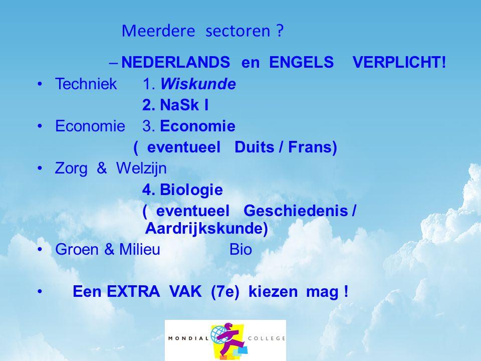 Meerdere sectoren NEDERLANDS en ENGELS VERPLICHT!