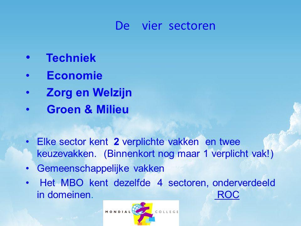 Techniek Economie Zorg en Welzijn Groen & Milieu De vier sectoren