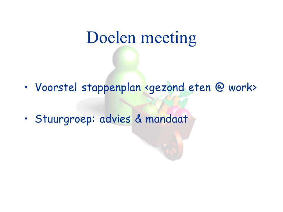 Doelen meeting Voorstel stappenplan <gezond eten @ work>