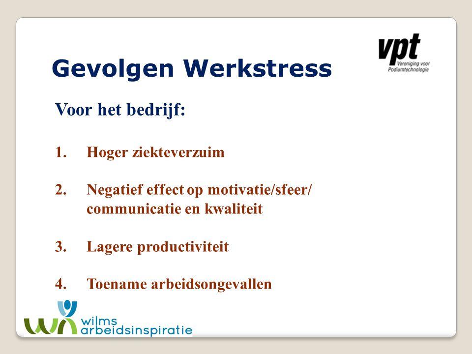 Gevolgen Werkstress Voor het bedrijf: Hoger ziekteverzuim