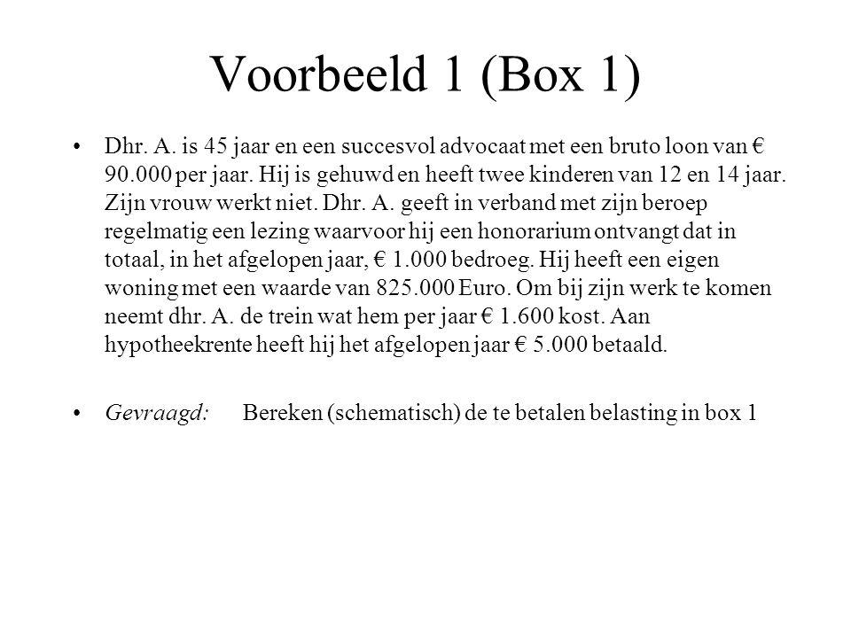 Voorbeeld 1 (Box 1)