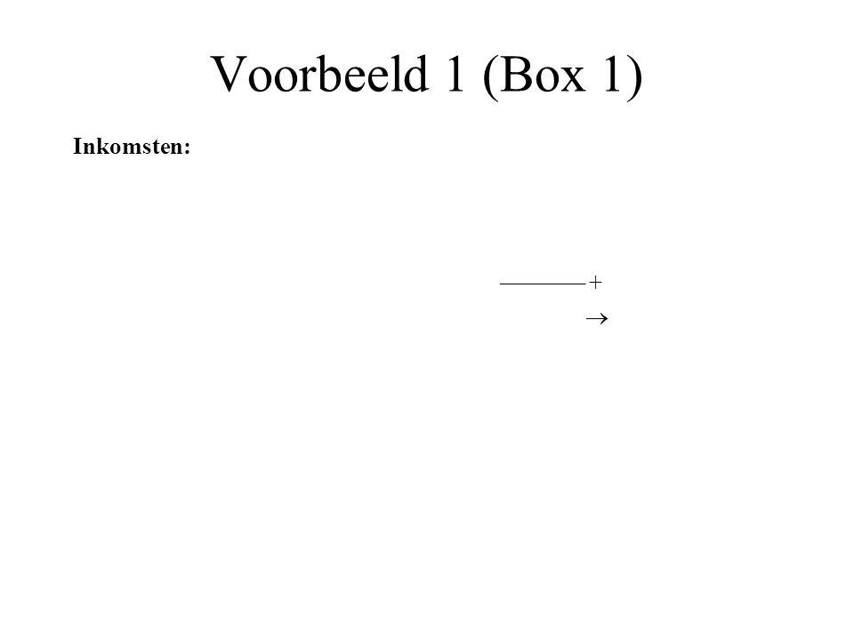 Voorbeeld 1 (Box 1) Inkomsten: ––––––– + 