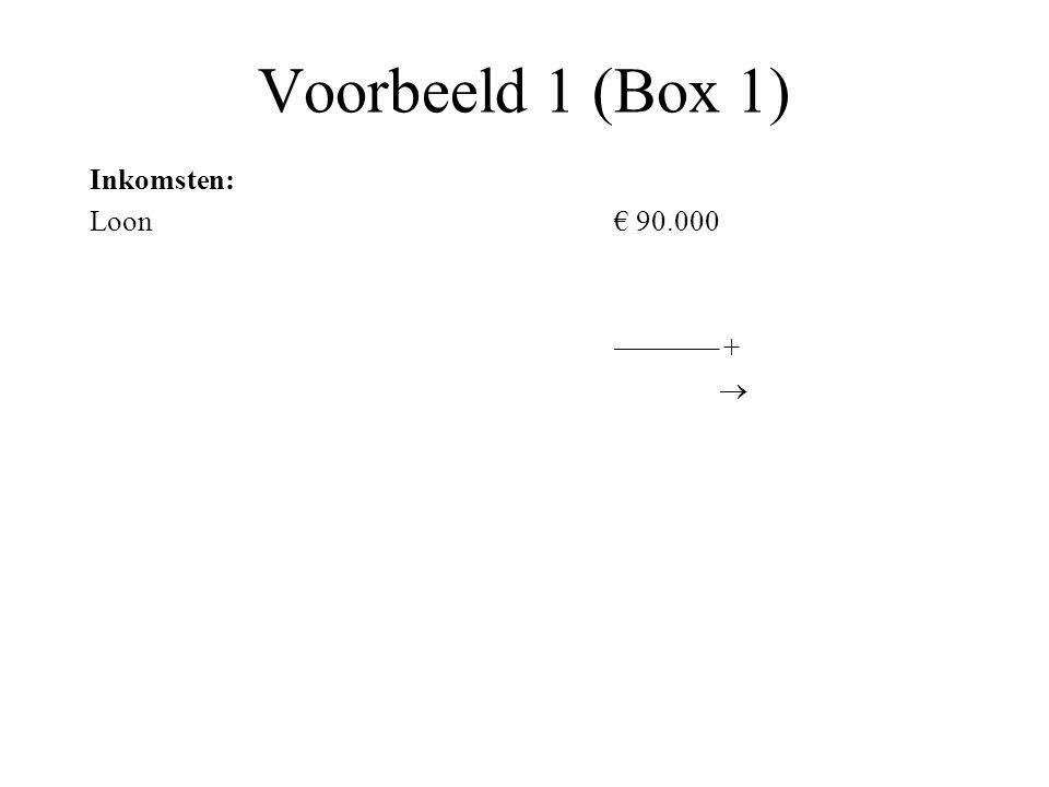 Voorbeeld 1 (Box 1) Inkomsten: Loon € 90.000 ––––––– + 