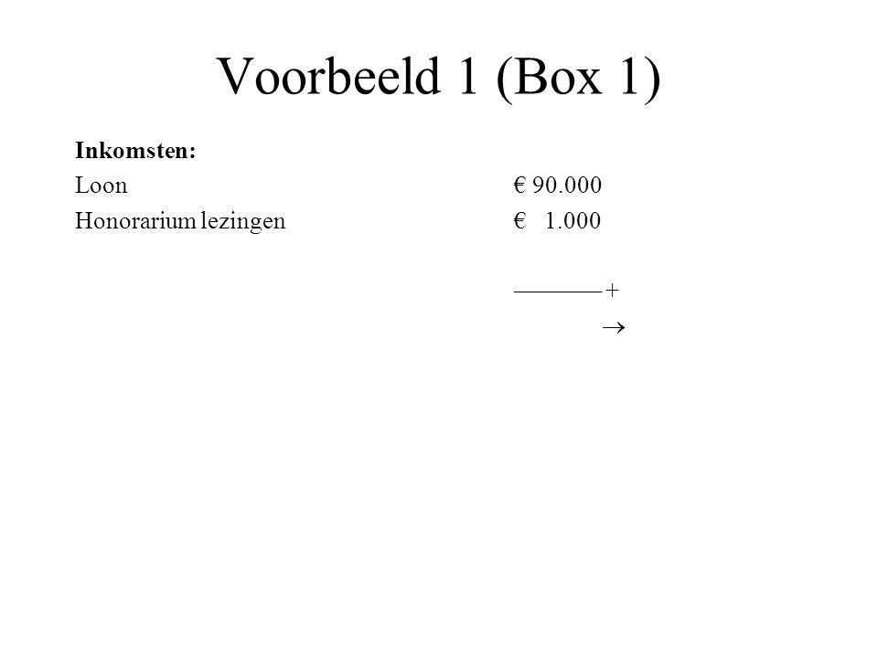 Voorbeeld 1 (Box 1) Inkomsten: Loon € 90.000