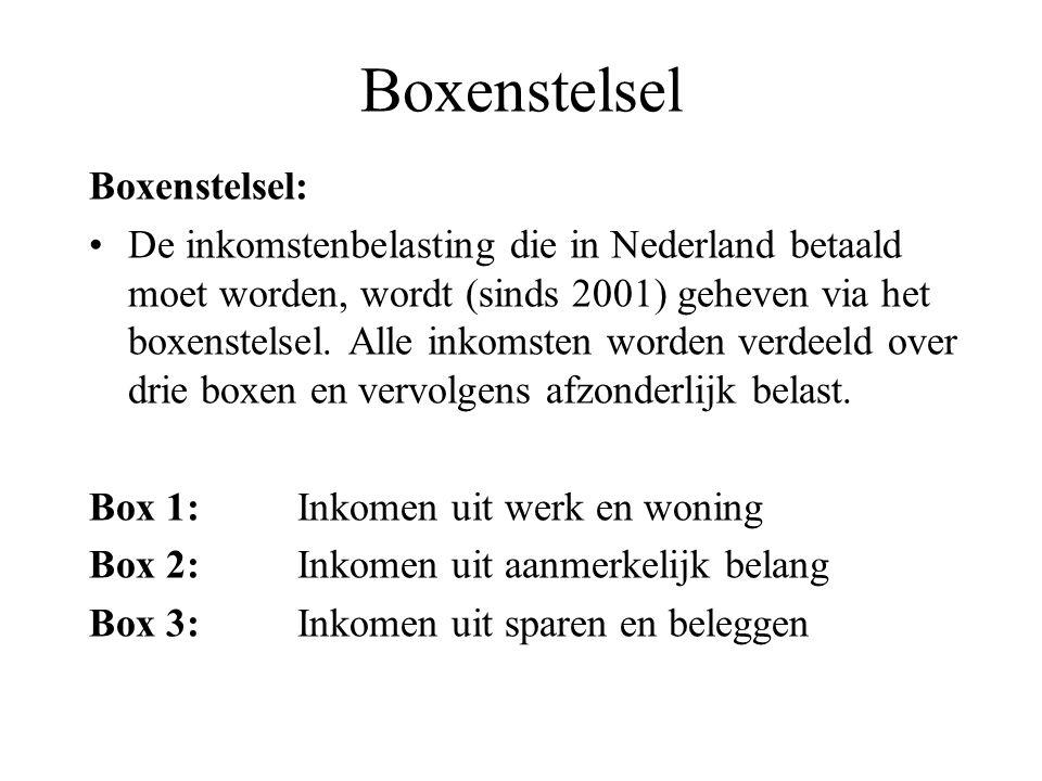 Boxenstelsel Boxenstelsel: