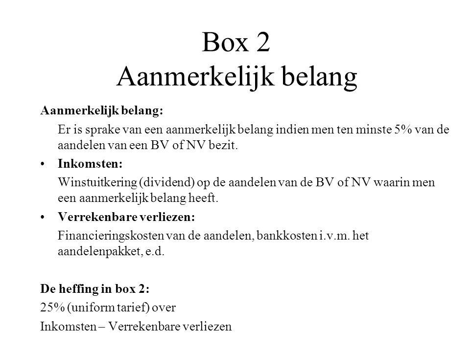 Box 2 Aanmerkelijk belang