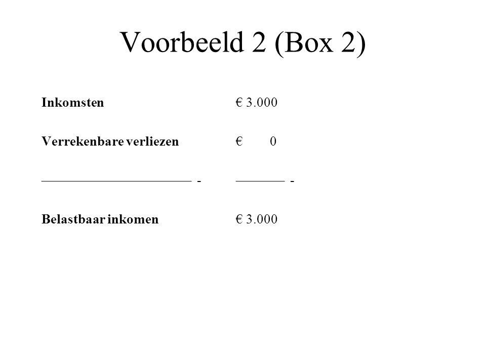 Voorbeeld 2 (Box 2) Inkomsten € 3.000 Verrekenbare verliezen € 0