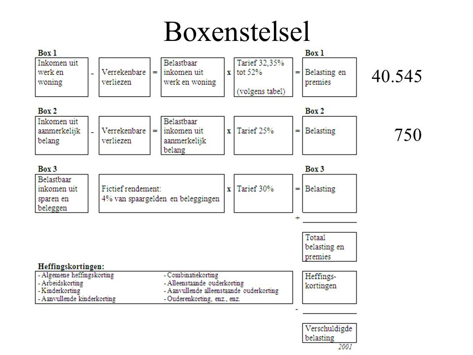 Boxenstelsel 40.545 750