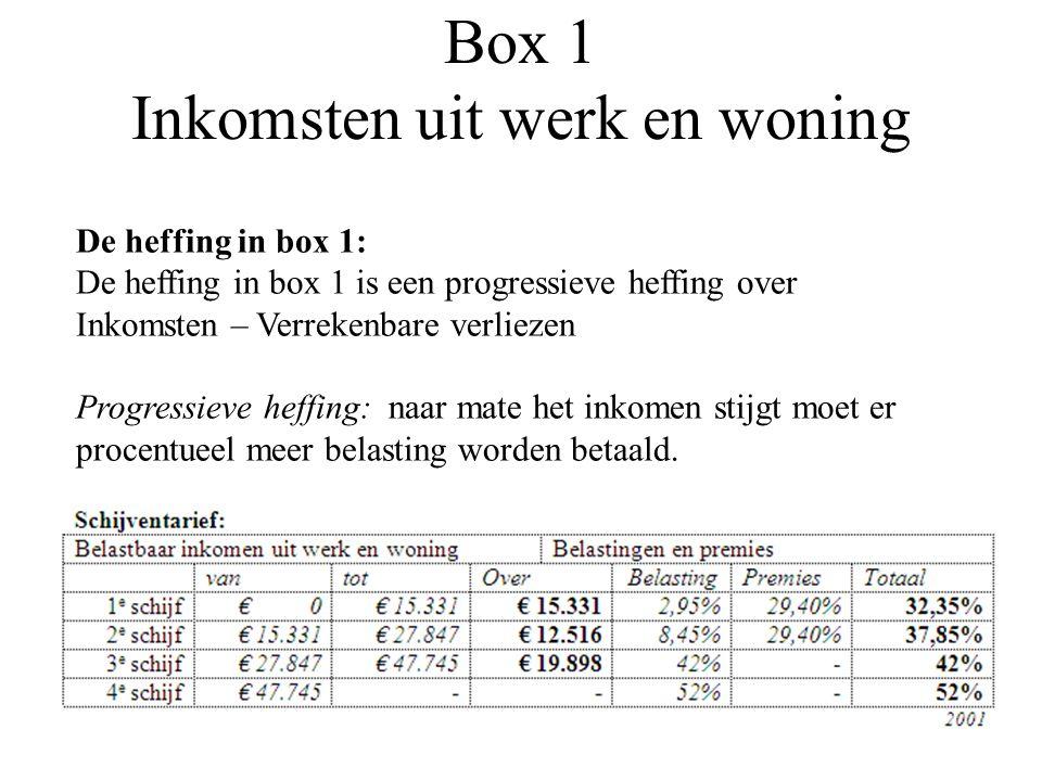 Box 1 Inkomsten uit werk en woning