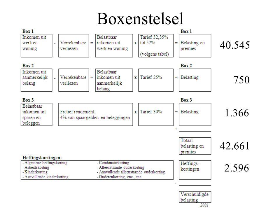 Boxenstelsel 40.545 750 1.366 42.661 2.596