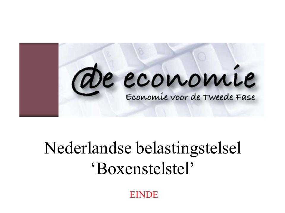 Nederlandse belastingstelsel 'Boxenstelstel'