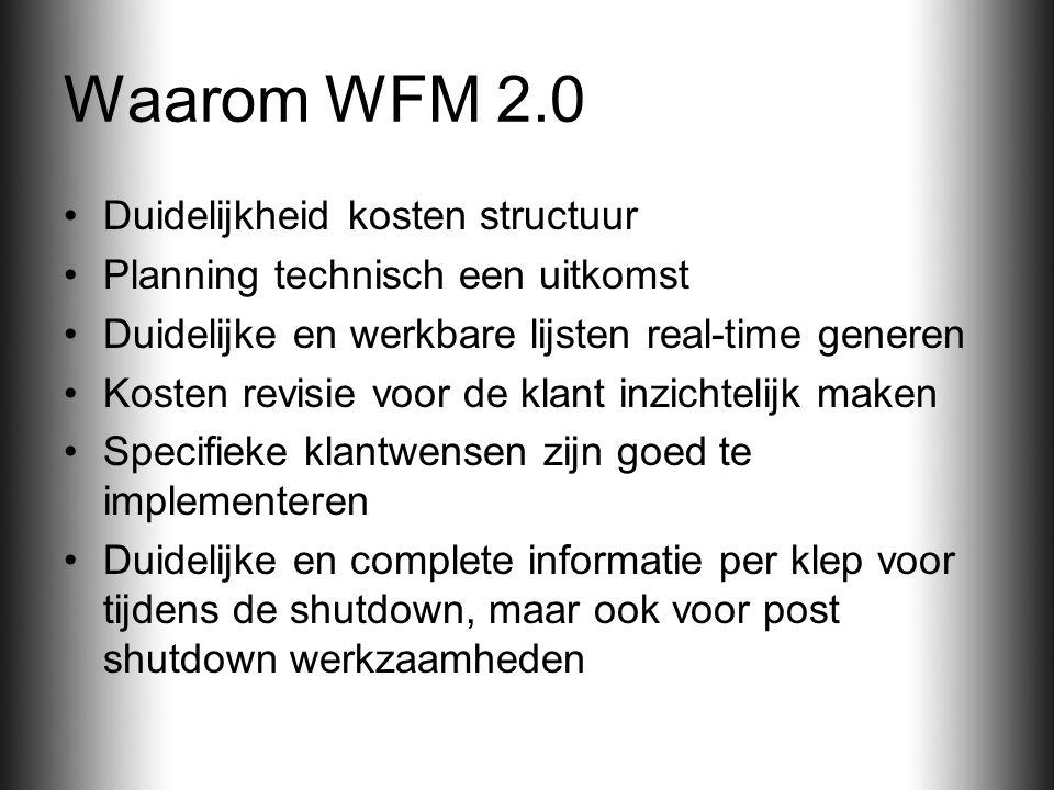 Waarom WFM 2.0 Duidelijkheid kosten structuur