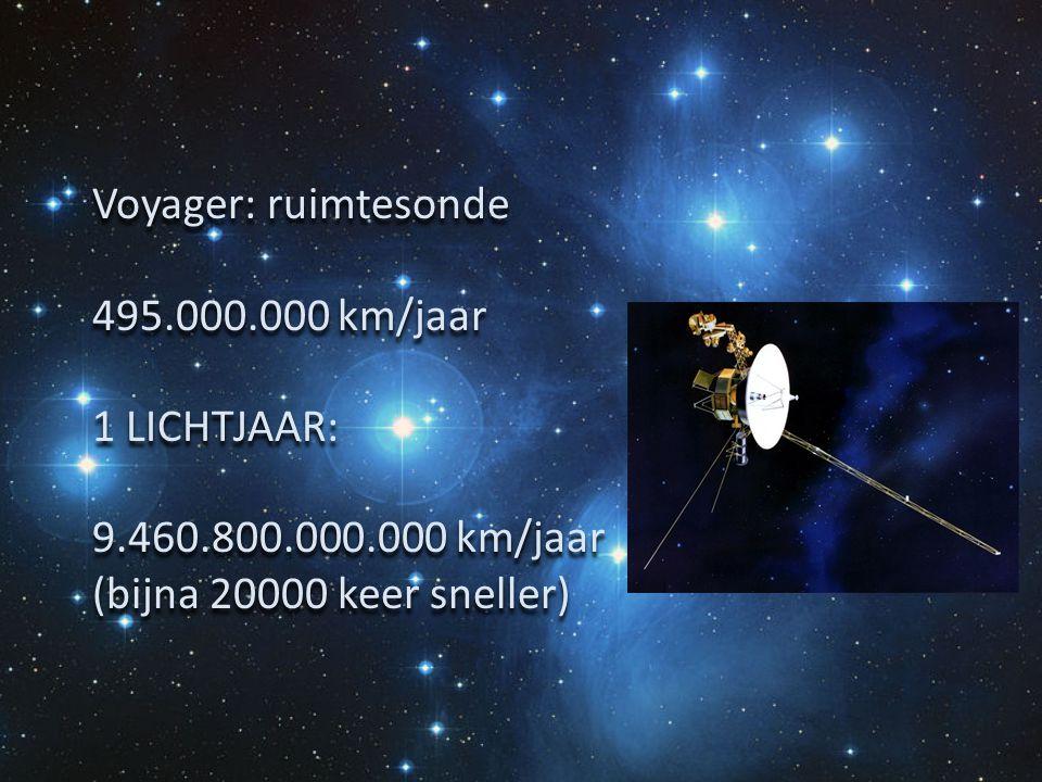 Voyager: ruimtesonde 495.000.000 km/jaar. 1 LICHTJAAR: 9.460.800.000.000 km/jaar.