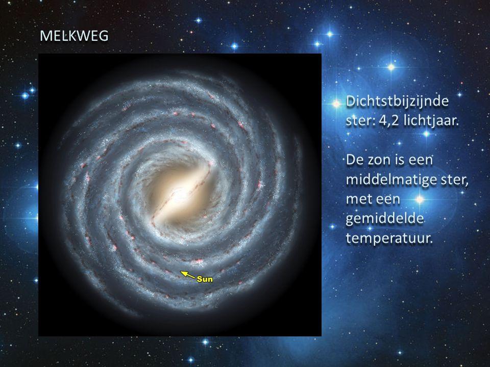 MELKWEG Dichtstbijzijnde ster: 4,2 lichtjaar.