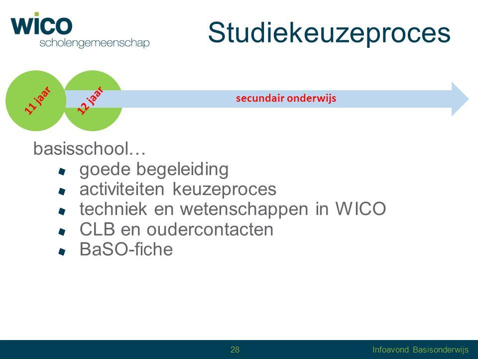 Studiekeuzeproces basisschool… goede begeleiding