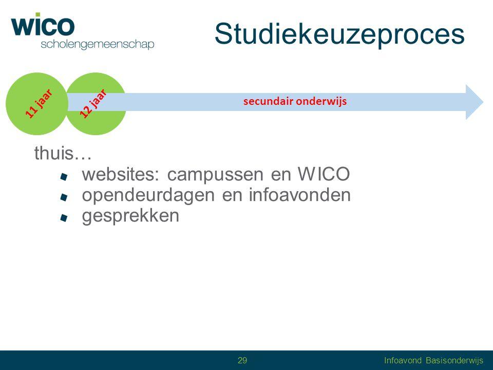 Studiekeuzeproces thuis… websites: campussen en WICO