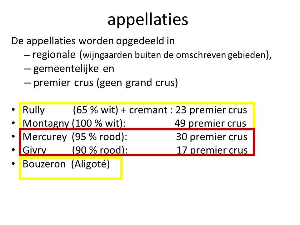 appellaties gemeentelijke en premier crus (geen grand crus)