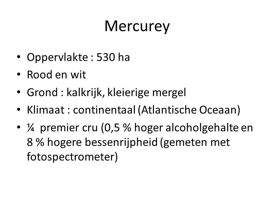 Mercurey Oppervlakte : 530 ha Rood en wit