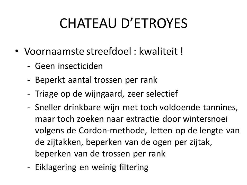CHATEAU D'ETROYES Voornaamste streefdoel : kwaliteit !