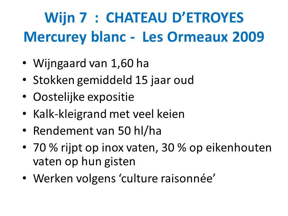 Wijn 7 : CHATEAU D'ETROYES Mercurey blanc - Les Ormeaux 2009