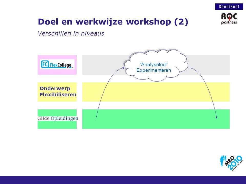 Doel en werkwijze workshop (2) Verschillen in niveaus