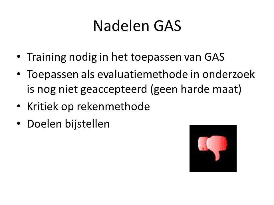 Nadelen GAS Training nodig in het toepassen van GAS