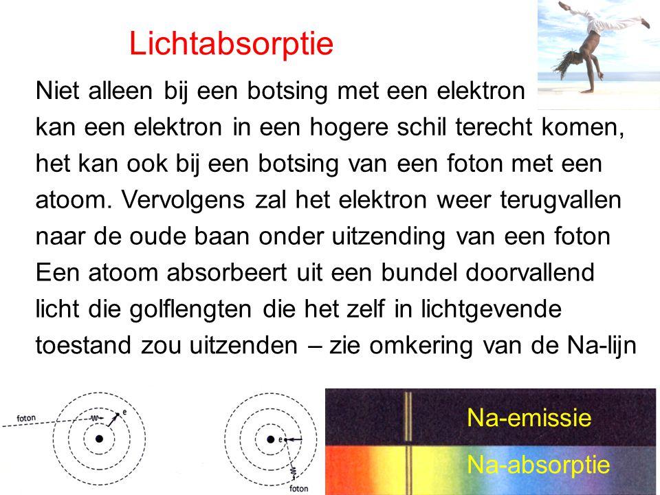 Lichtabsorptie Niet alleen bij een botsing met een elektron