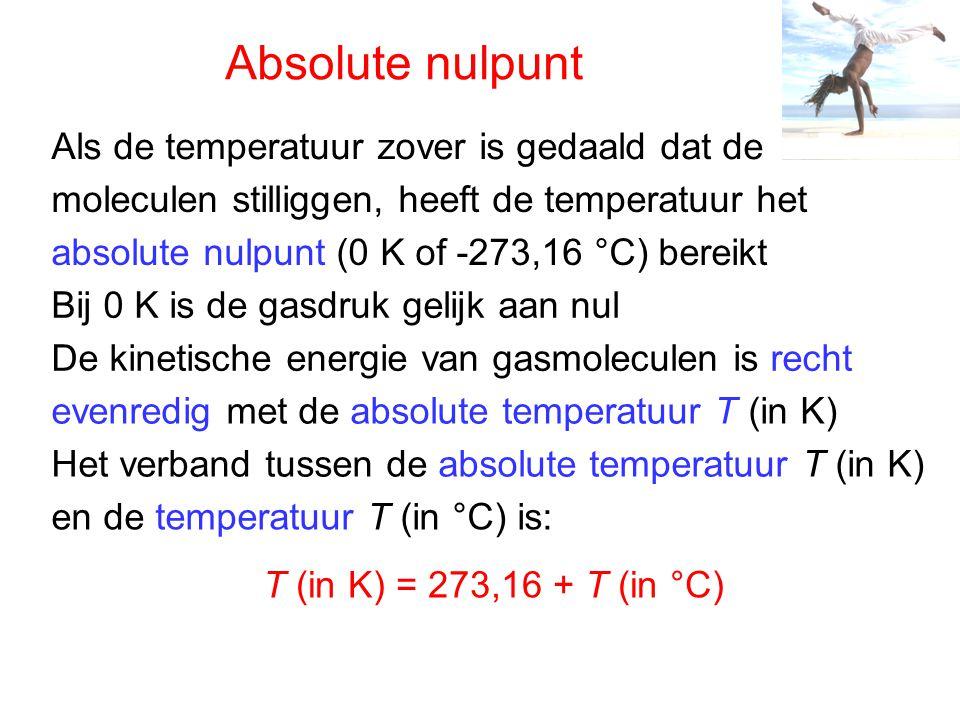 Absolute nulpunt Als de temperatuur zover is gedaald dat de