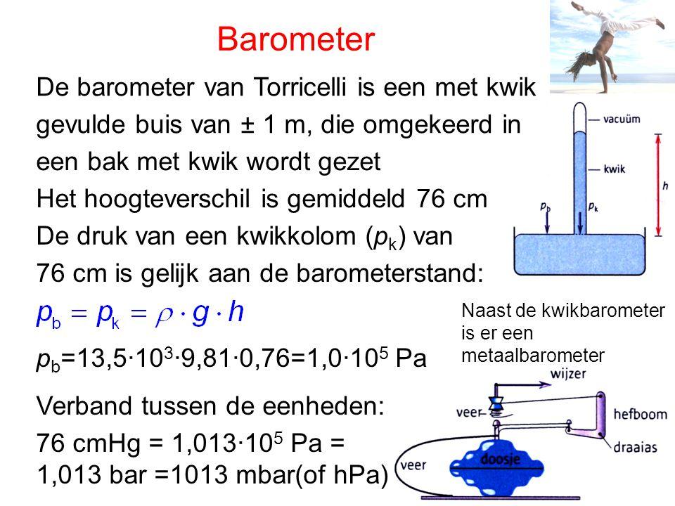 Barometer De barometer van Torricelli is een met kwik