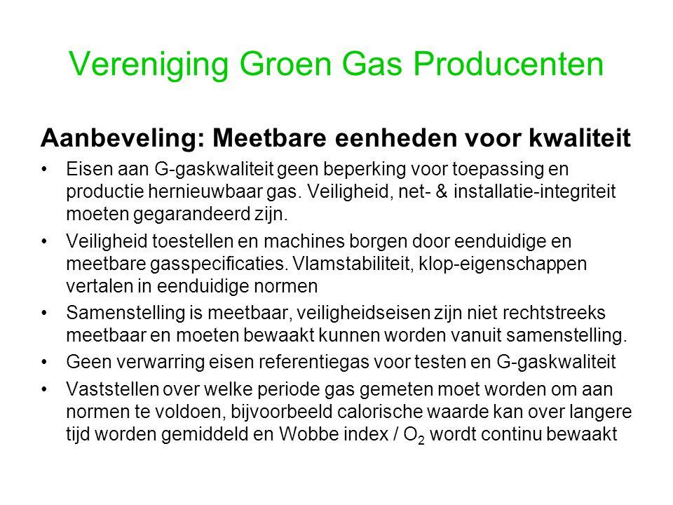Vereniging Groen Gas Producenten